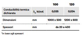 Dettaglio tecnico Lape EPS 100 TK8