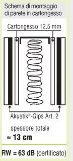 schema montaggio akustik gips art2
